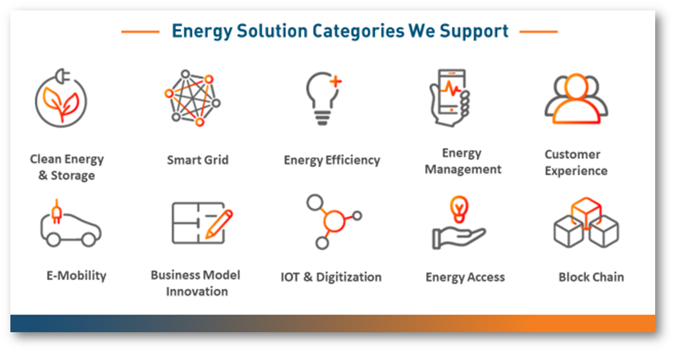 Energy Categories