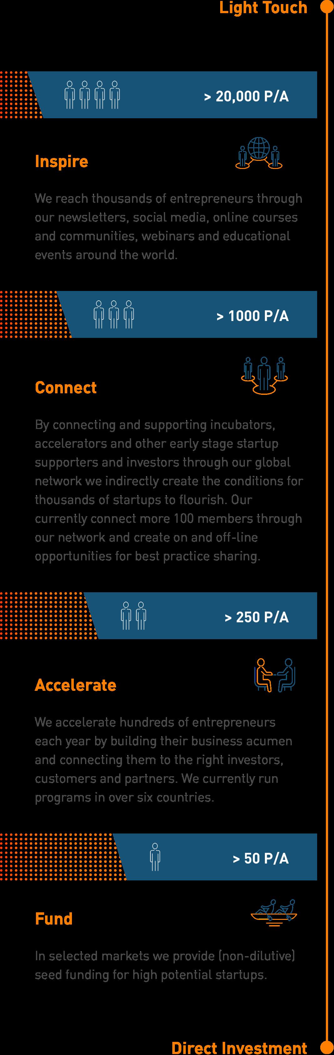 Approach - New Energy Nexus