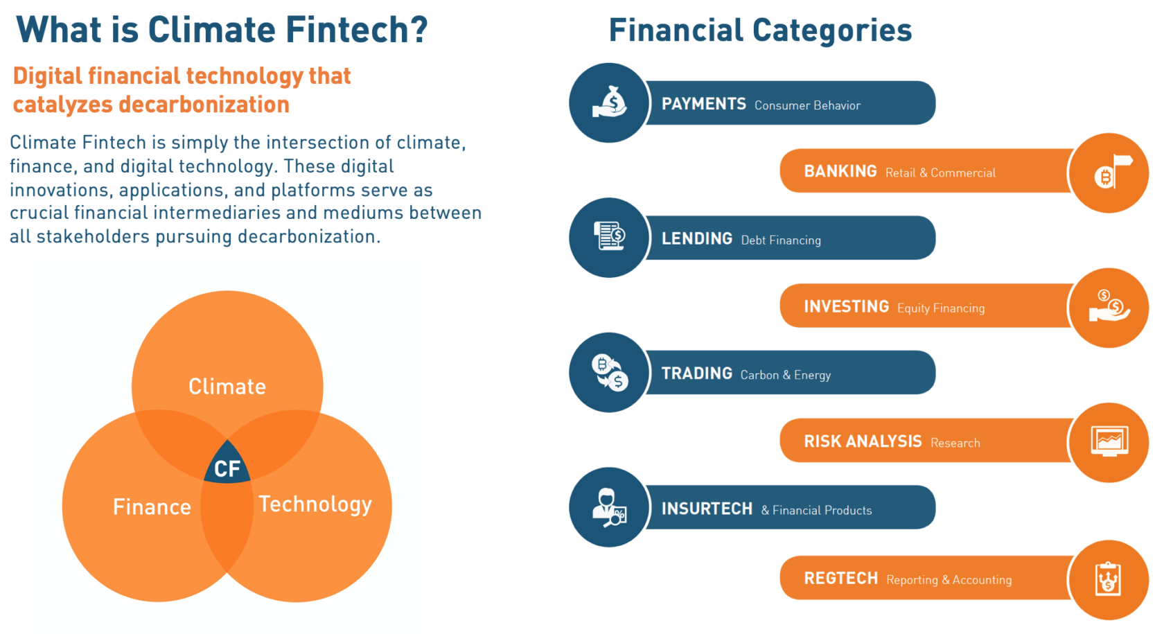 climate fintech report - pic - 1